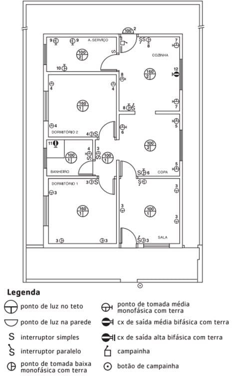 Diagrama de instalação elétrica.