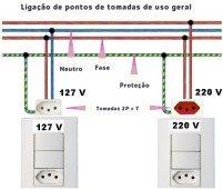 Como Converter 220v em 127v