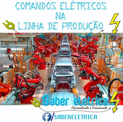Automatização em linhas de manufatura automobilísticas