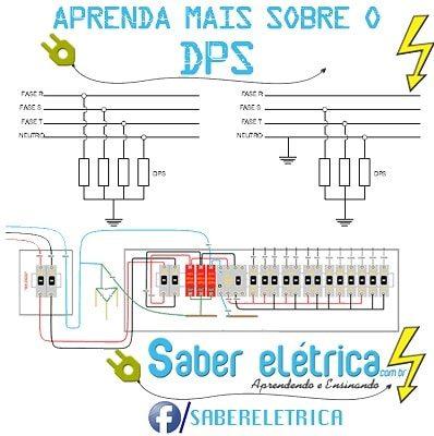 DPS Saiba Como Funciona e Como Instalar esse Dispositivo