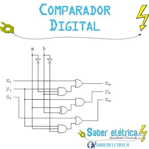Funcionamento e Aplicação do Comparador Digital
