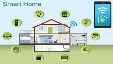 Saiba como aprender mais sobre o conceito de automação residencial